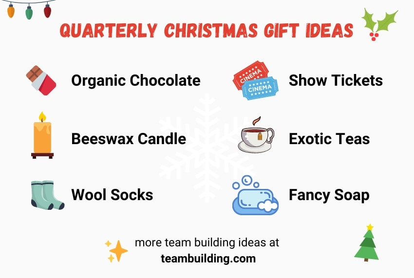 List of ideas for quarterly christmas gifts